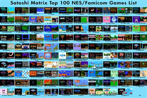 The complete list of all nes games ever made, best to worst png 5255x3516